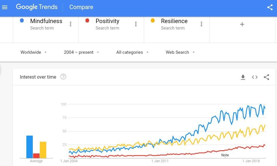 mindfulness-global-trend